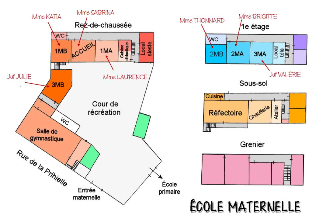 Plan maternelle