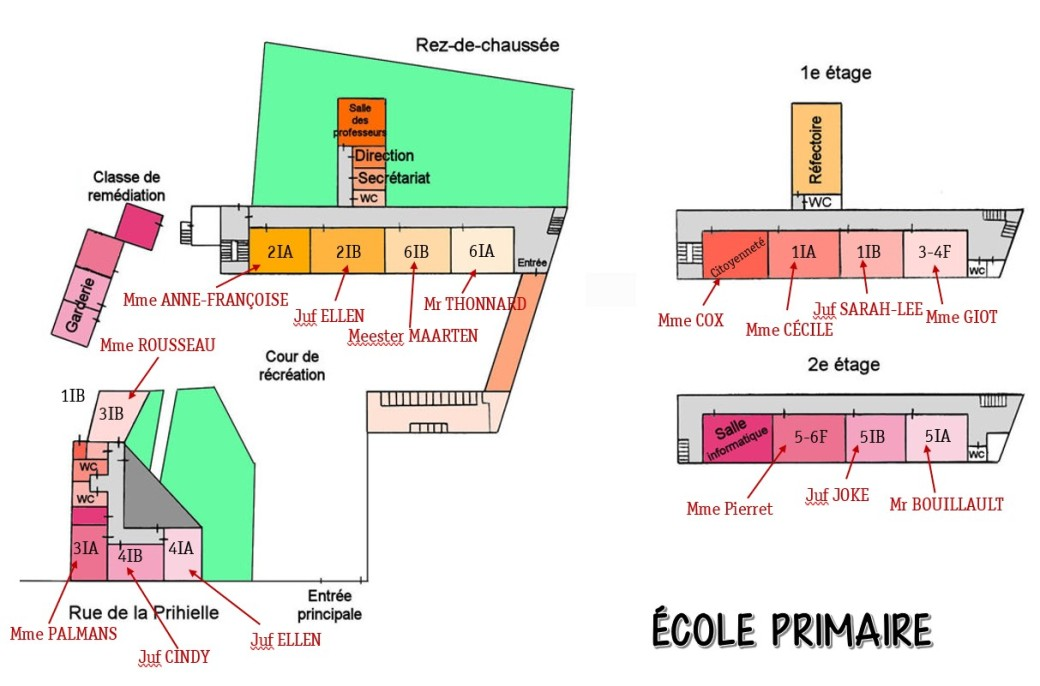 Plan - primaire - 2019-2020